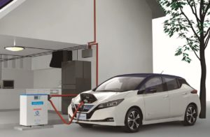 Electric Vehicle Solar